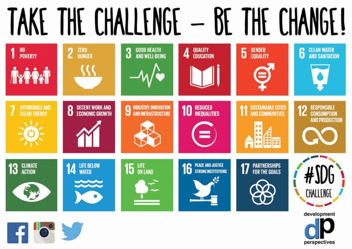 SDG-postcard-2-1